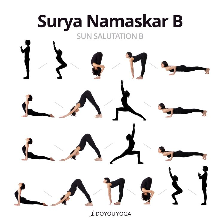 salutation Moon salutation (chandra namaskar) the practice of moon salutation (chandra namaskar) is a reflection of surya namaskar (sun salutation), just as the moon has no light of its own but reflects.