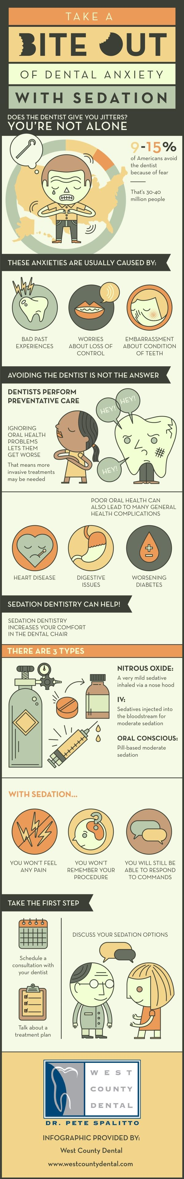 Sedation dentistry is great for patients suffering from dental anxiety! With sedation, you won't feel pain and won't remember your procedure but you will still be able to respond to commands. Click over to this St. Louis sedation dentistry infographic to see other perks.