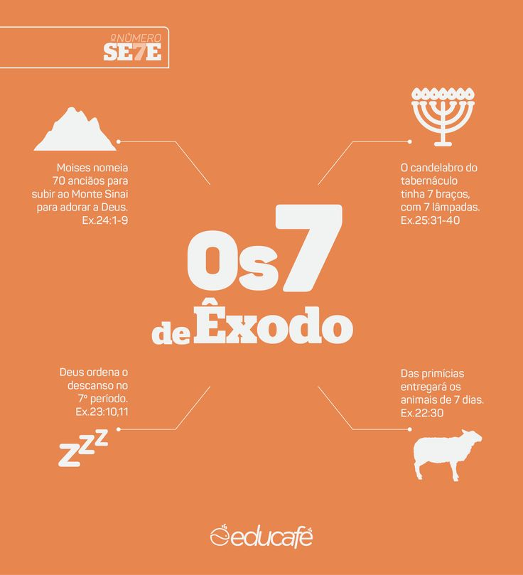 As curiosidades do número 7 em Êxodo. Saiba mais em http://educafe.com.br/o-poder-dos-numeros-na-biblia/