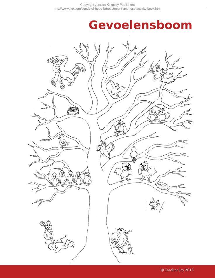 Gevoelensboom: kleur de vogel waar jij je het beste in herkent.