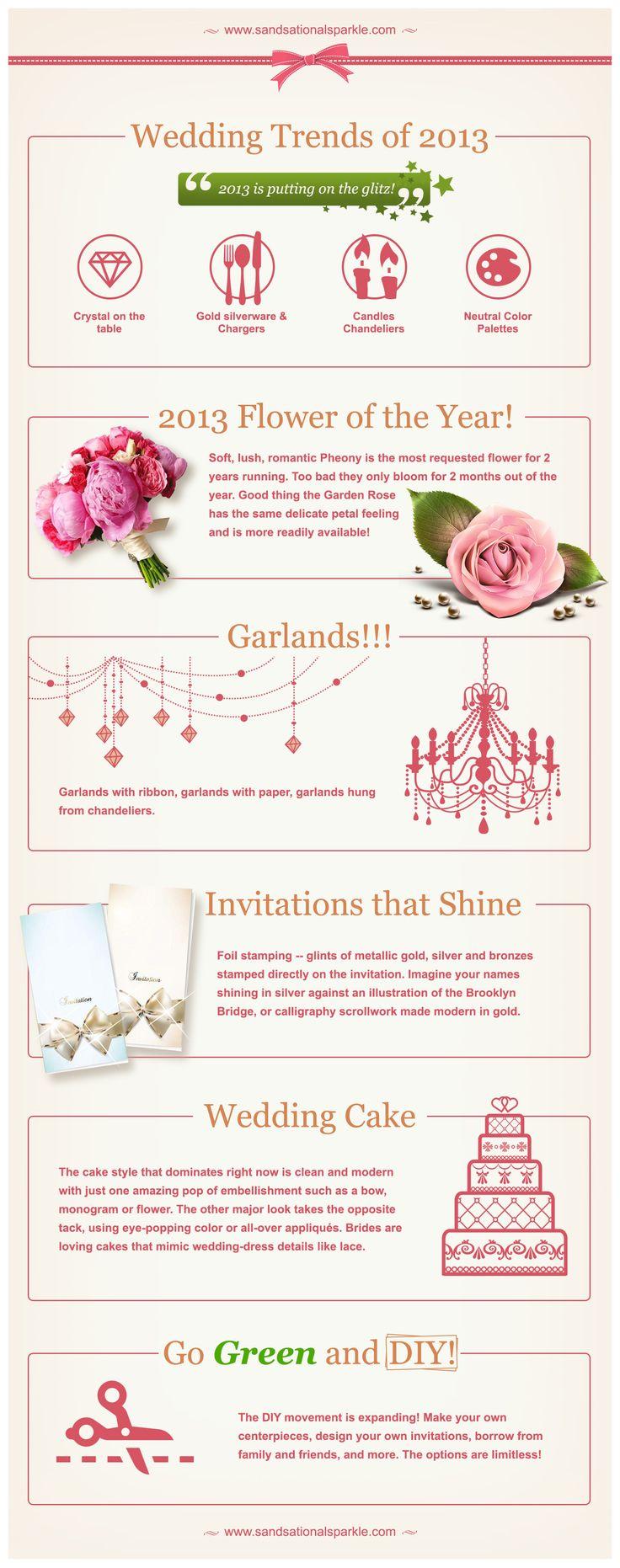 http://www.weddingsandblog.com/wedding-planning-tips/putting-on-the-glitz-wedding-trends/