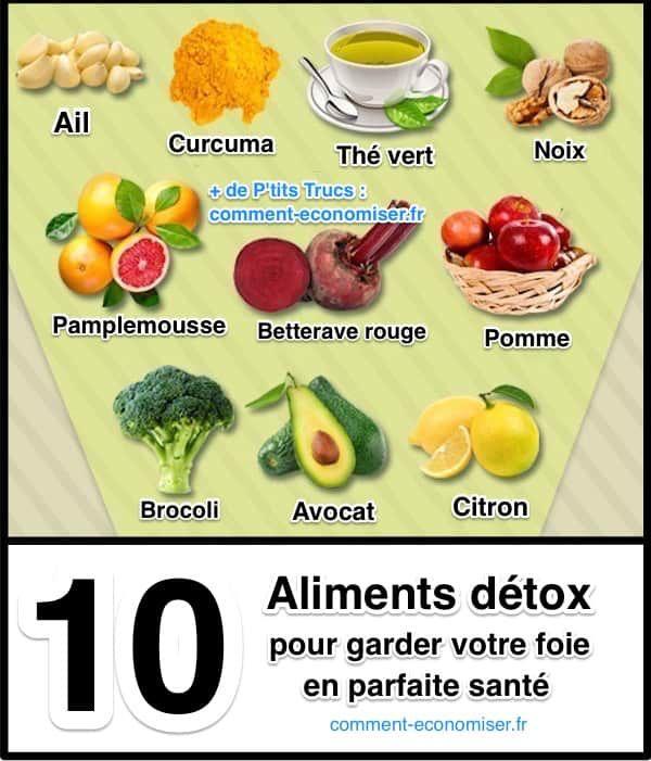 Une alimentation et un style de vie malsains peuvent surcharger et engorger votre foie, l'empêchant ainsi d'éliminer les toxines et la graisse. Heureusement, il existe plusieurs aliments qui peuvent nettoyer, revigorer et détoxifier le foie naturellement.  Découvrez l'astuce ici : http://www.comment-economiser.fr/10-meilleurs-aliments-detox-pour-garder-foie-en-bonne-sante.html?utm_content=buffer00fd1&utm_medium=social&utm_source=pinterest.com&utm_campaign=buffer