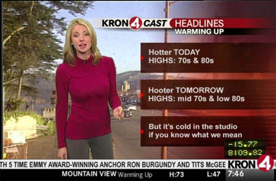 TV Weather Girl – Evelyn Taft | Hot Weather Girls
