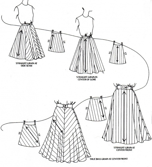 diagram showing the different way a skirt hangs depending on how the grainline is used: Craft, Sewing Techniques, Sewing Tips, Sewing Pattern, Skirt Hangs, Grain Lines, Fabric, Sewing Tutorials