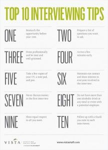 17 Best images about Nursing Job & Interviewing Tips on Pinterest ...