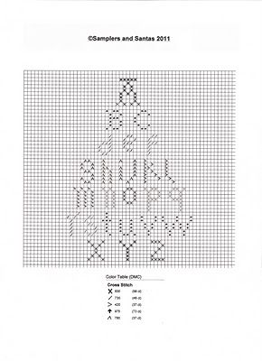 freebie chart for pear.  Need partridge charm.Christmas Crosses, Crosses Stitches Pears, Stitches Freebies, Freebies Charts, Free Crosses, Cr0Ss Stitches, Stitches Alphabets Fre, Stitching Crosses Stitches, Pattern Copyright Fre