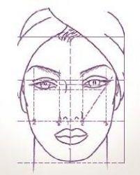 Il trucco perfetto per ogni viso: i consigli di Guerlain