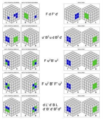 Solución cubo de Rubik 4x4_Primera parte