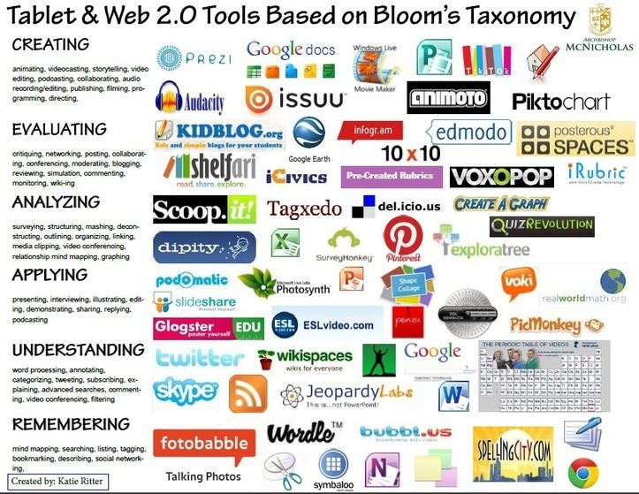 Talk Tech With Me Web Tools