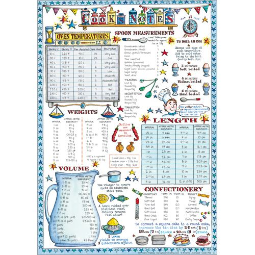 A FAB present for #cooks who love #recipes from everywhere!  Look at this brilliant #poster from #Phoenix #Trading with all the necessary #conversions of temperature, volume, length, weight etc....all rolled into a presentation tube!  Only 8 euros (Ref: P29) https://www.phoenix-trading.co.uk/webfr/judilynn/