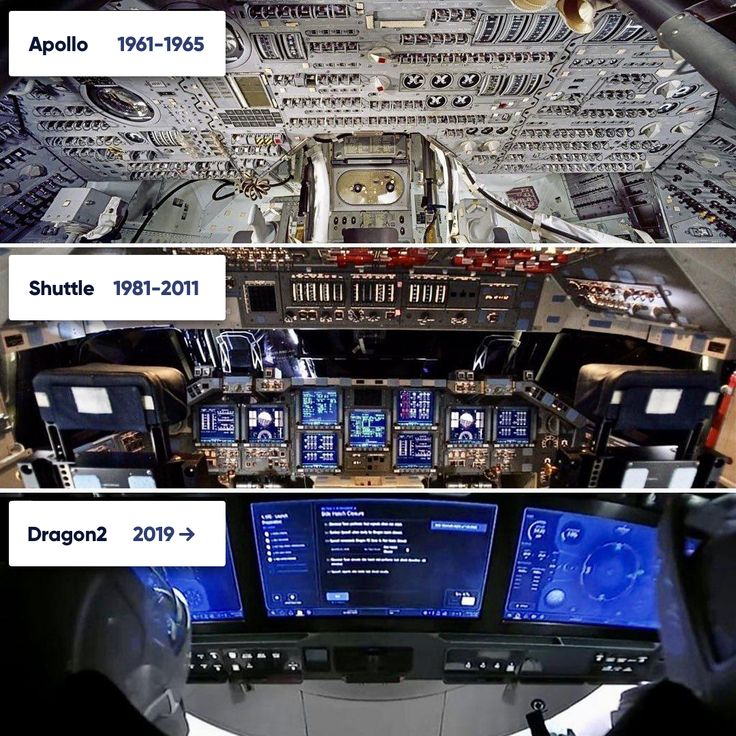 SpaceX: Simple, beautiful interfaces are the future in 2020 | Spacex ...
