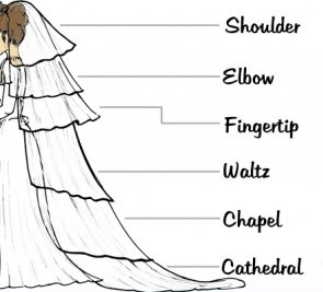 Informative website on Veil basics, accessories & how to wear it.