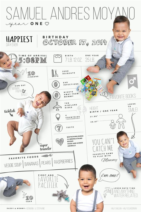 This baby infographic will be delivered in 5 work days. I just need the facts you want to put, high resolution pictures of your baby in any desired pose (whole body preferable, it´s better to crop later) and we can go from there. Once the infographic is made, the price includes up to 3 revisions (so you can ask for changes in the design). This is a vector art, so with high resolution pictures you can print it in almost ANY size.  The recommended size is: 40 x 60 cm (15.75 x 23.62)