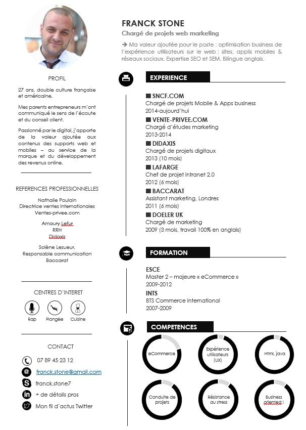 cv designer symbole