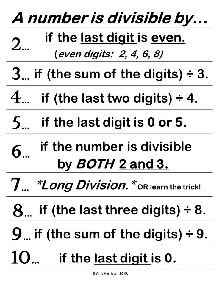FREE Divisibility Rules Poster or Handout.