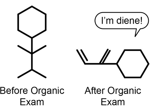 Taking Organic Chemistry? Here Are Survival Tips: You need a sense of humor to survive organic chemistry class.