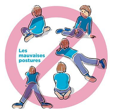 25 best mon travail images on pinterest behavior for Douleur interieur pied droit