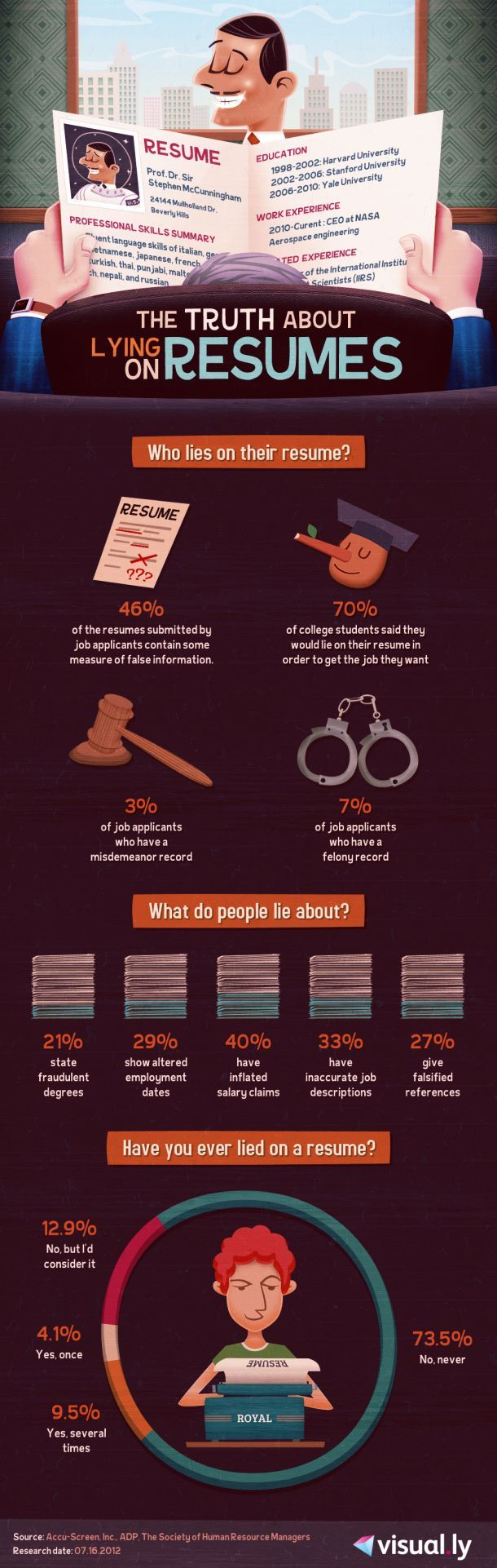 The Truth About Lying On Resumes INFOGRAPHIC