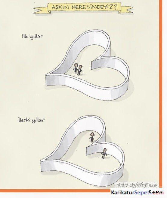 Aşk karikatürleri | Karikatür Sepeti, Komik Karikatürler, Yeni …