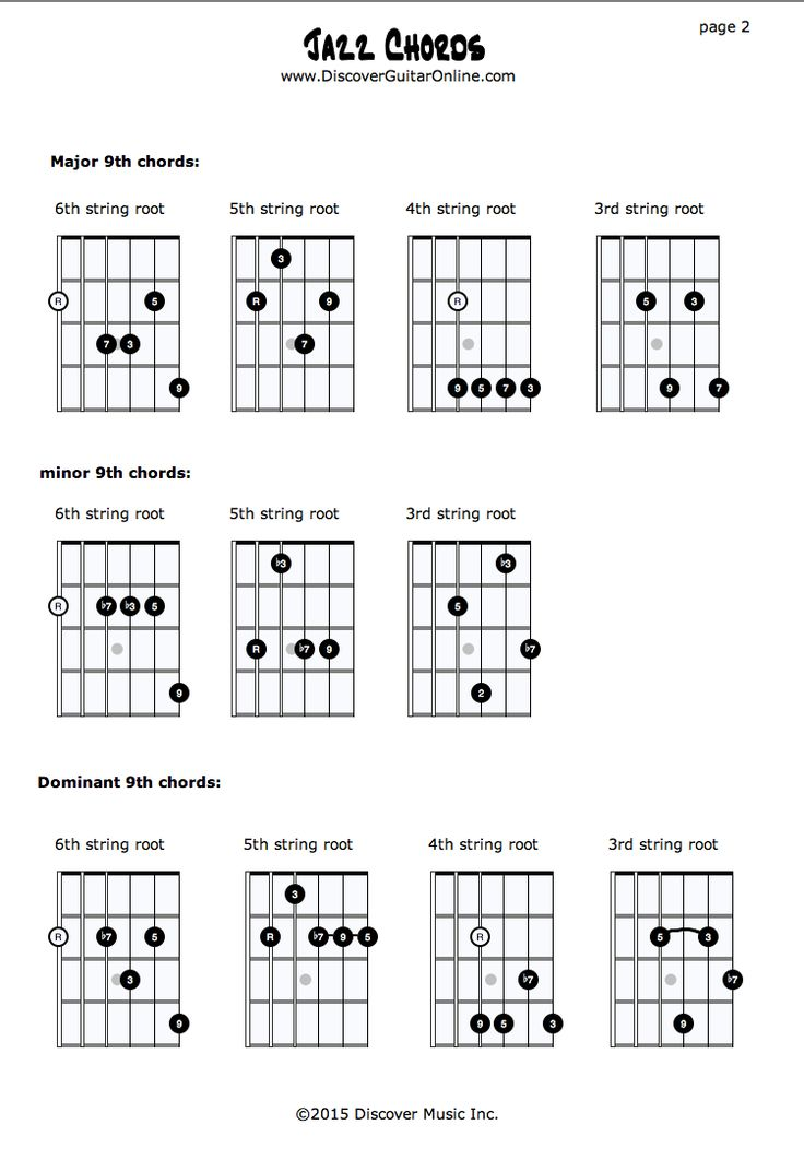 296 Best Guitar Images On Pinterest Guitar Chords Guitars And