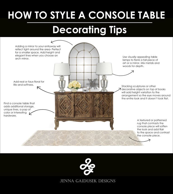 How to Decorate A Console Table | // FAVORITE FARMHOUSE