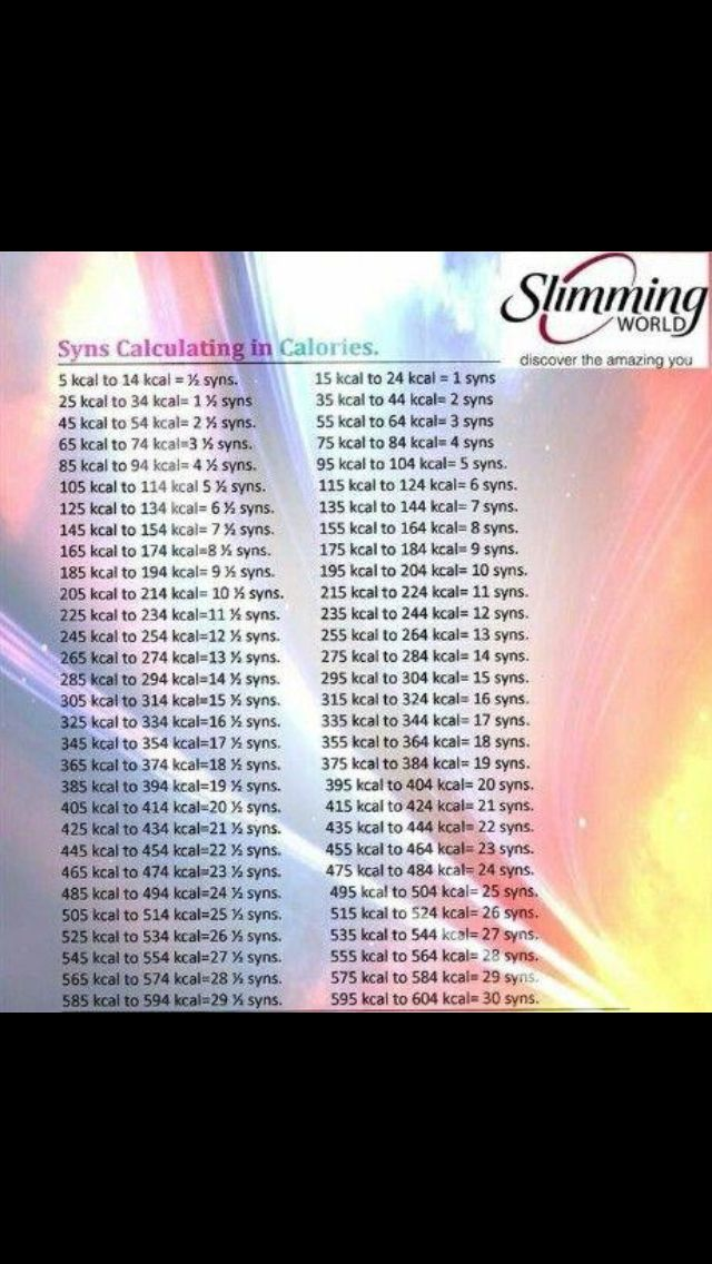 1000 Ideas About Syn Calculator On Pinterest Slimming