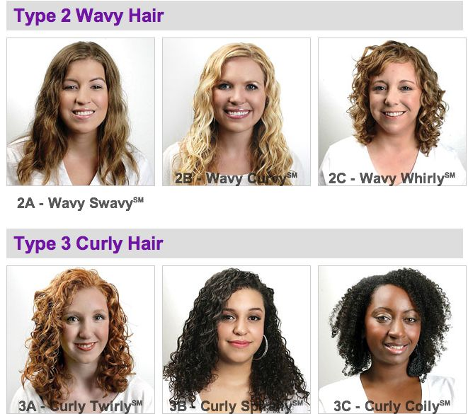 how to style type 2b hair best 25 hair type chart ideas on hair 7008