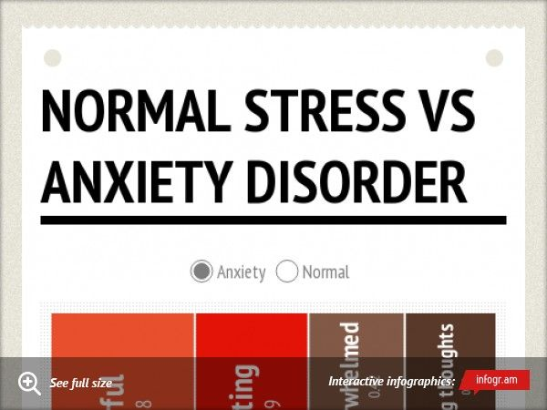 The Difference Between Stress And Anxiety