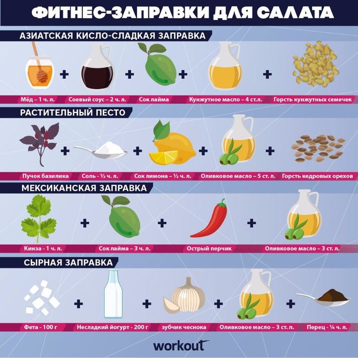 Вкусные заправки без вреда для фигуры