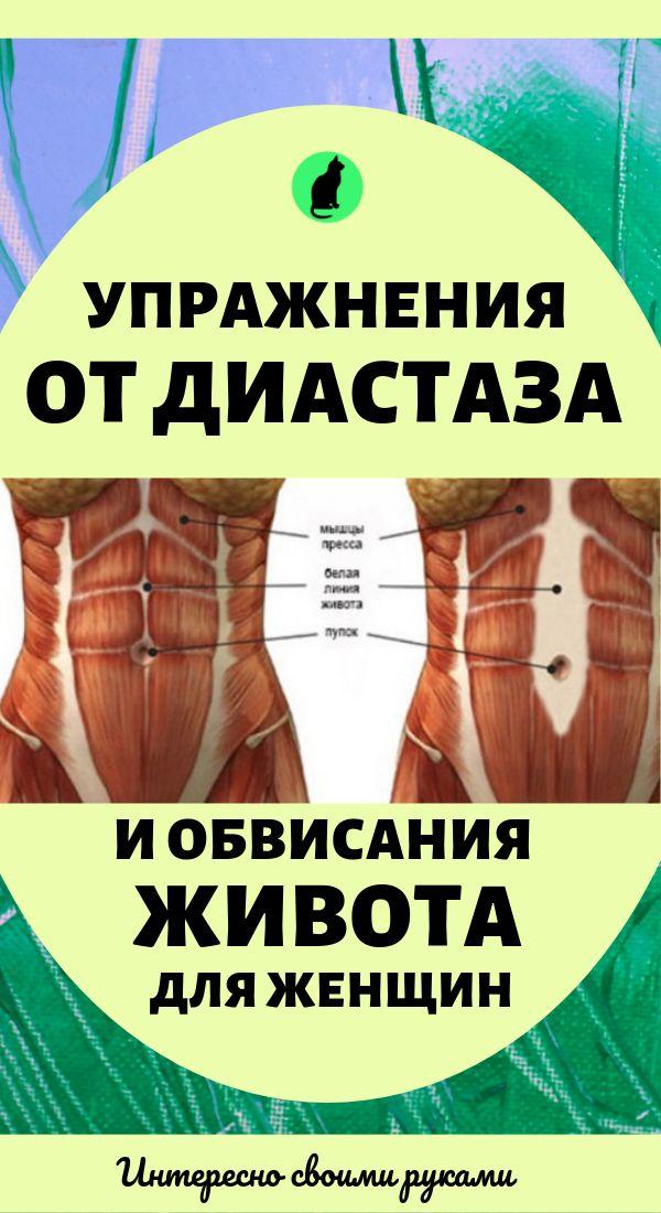 Упражнения от диастаза и обвисания живота д…