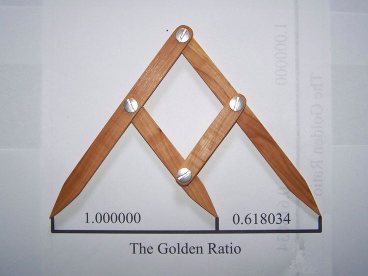 Fibonacci Gauge, Arts and Crafts Golden Ratio Design Tool.