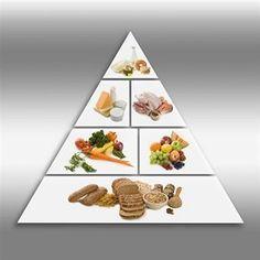 Diet for Non-Diabetic Hypoglycemia