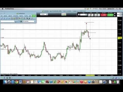 Scalp in us market forex