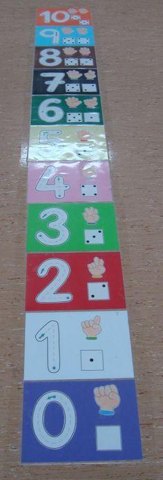 Plastificando ilusiones: Recta numérica