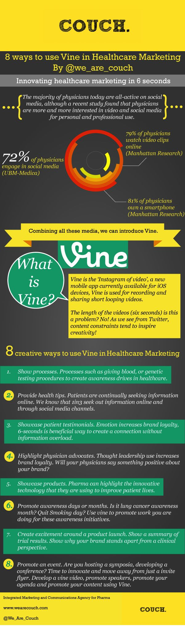 Infographic: 8 ways to use Vine in Healthcare Marketing – COUCH.