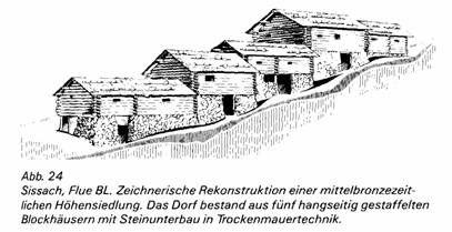 Mueller Science - Die Schweiz Geschichte - Persönlichkeiten - Firmen - Produkte - Switzerland history