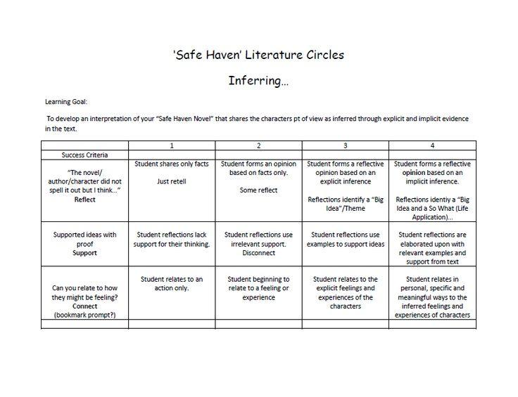Assessing Journal Credibility