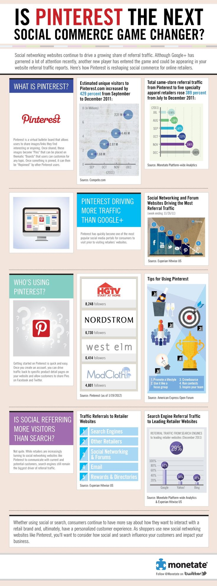 An infographic about Pinterest's growth, pinned on Pinterest. How meta!