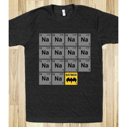 92 best Tabla periódica images on Pinterest Periodic table - fresh tabla periodica de los elementos quimicos definicion