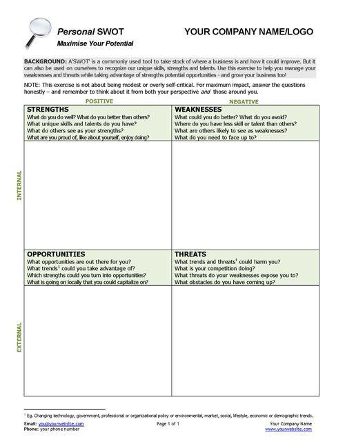 Mer enn 25 bra ideer om Tool company på Pinterest - how to write a coaching resume