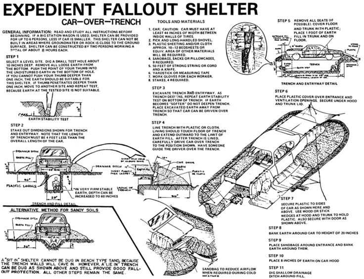 Best 10 Fall out shelter ideas on Pinterest Tornado shelters
