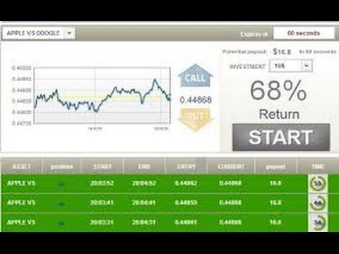 Julian wong live binary options trade webinar example $650 in 10 minutes the binary lab the largest
