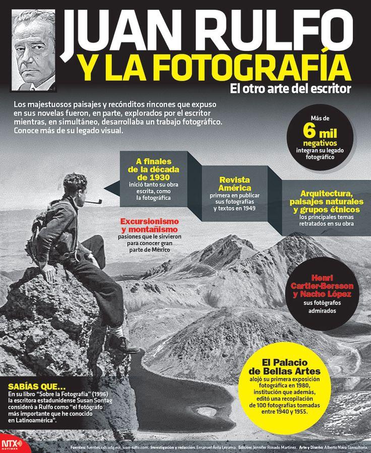 Conoce la faceta de Juan Rulfo como fotógrafo, el otro arte del escritor. #Infographic