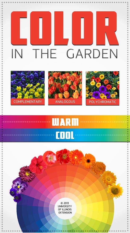 Flower Garden Ideas Illinois 10 best gardening images on pinterest | raised bed gardens, raised