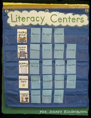 Over 80 Literacy Center Labels for your pocket chart! Stay organized this year :) $