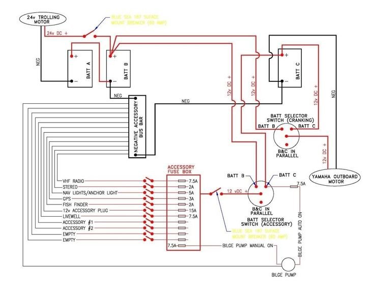 Simple Boat Wiring Diagram Ignition For Dummies Manual