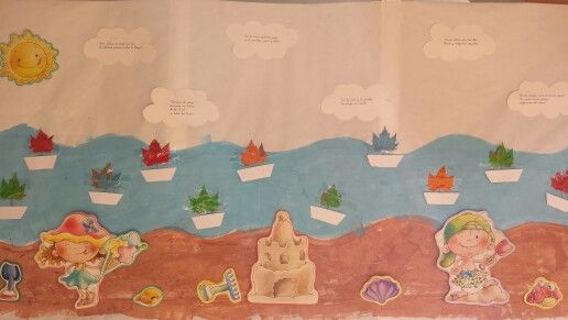 Mural de verano