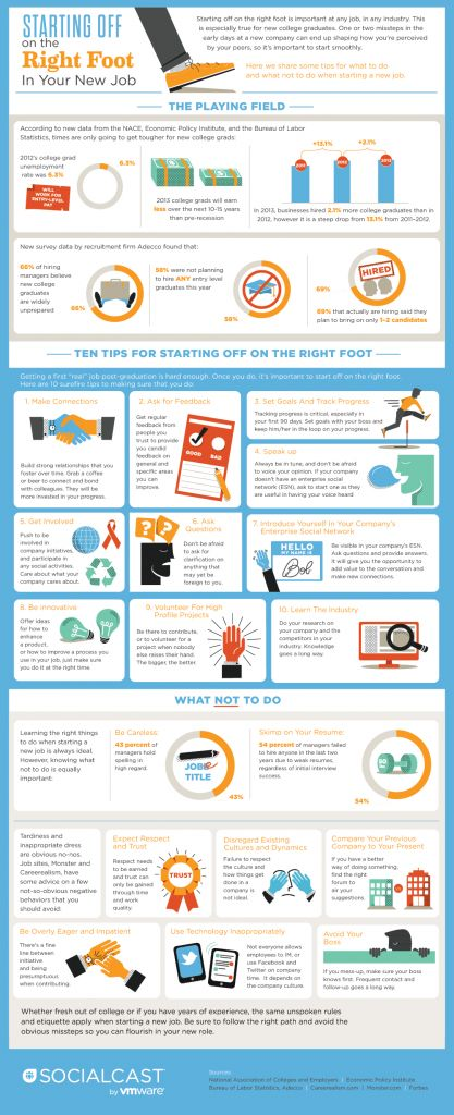 10 Tips For Starting Your New Gig Off On The Right Foot [Infographic]   The  Savvy Intern By YouTern