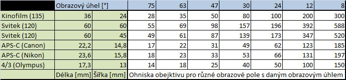 Tabulka.png (700×163)