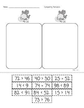 1.NBT.3_1st Grade Comparing Numbers: Greater Than, Less Than, Equal To